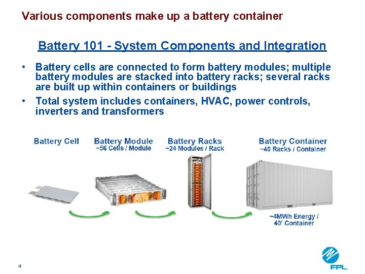 battery energy storage systems update