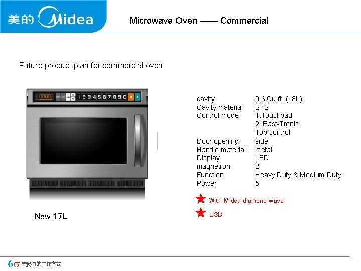 ppt microwave oven promotion ppt