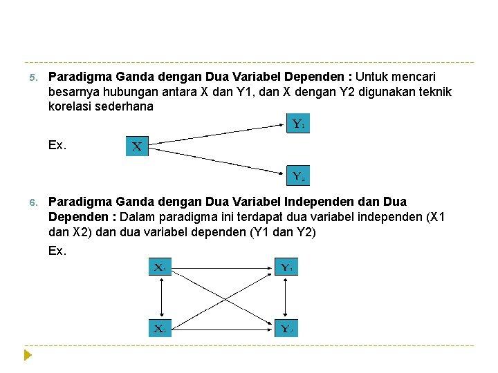 Variabel Dependen Adalah Variabel X