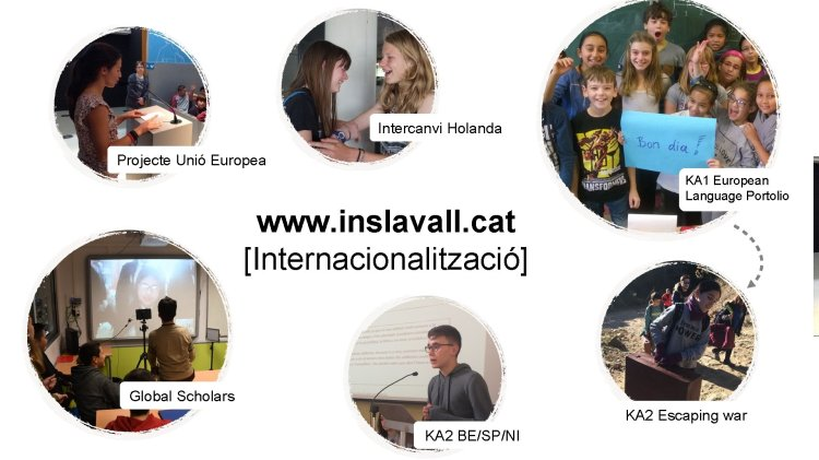 Intercambio Holanda Proyecto Unión Europea KA 1 European Language Portolio www.  inslavall.  cat [Internacionalització]