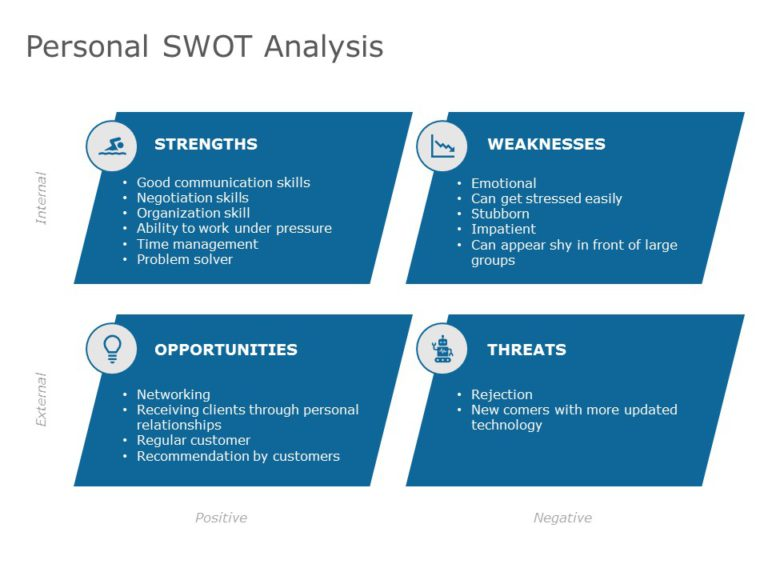 Analysis helps businesses to evaluate their position when it comes to market free competitor analysis templates. Individual Swot Analysis Personal Swot Analysis Templates Slideuplift