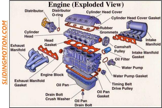 All car engine parts