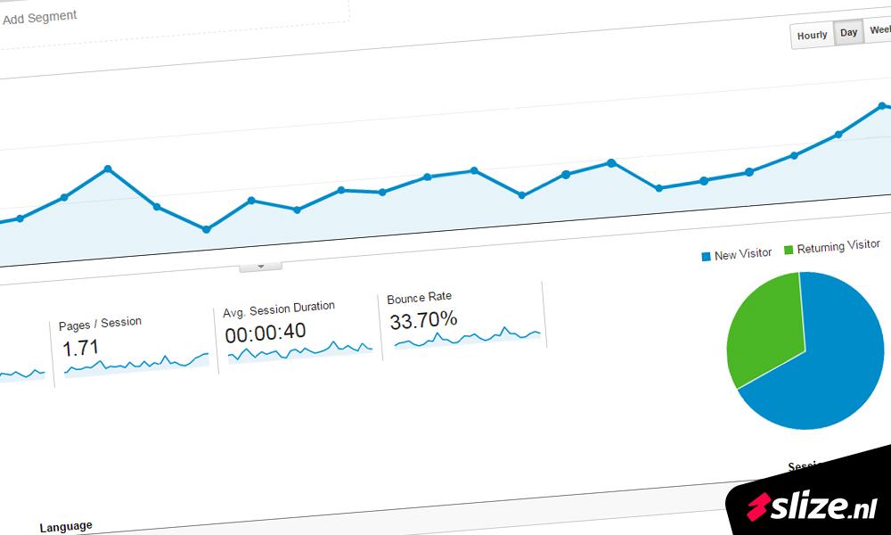 Website maken en werken met Google Analytics