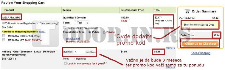 GoDaddy Shoping Korpa