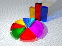 Statistike