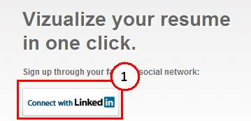 Kreiranje infografike od LinkedIn profila
