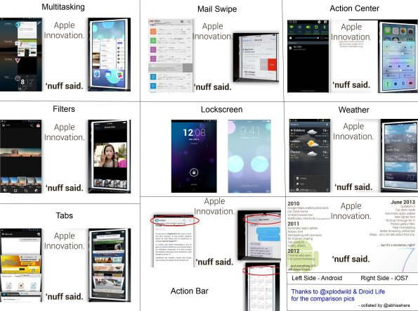 Android - iOS7