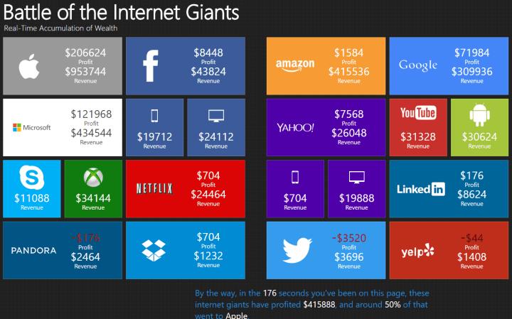 internet zarada.png
