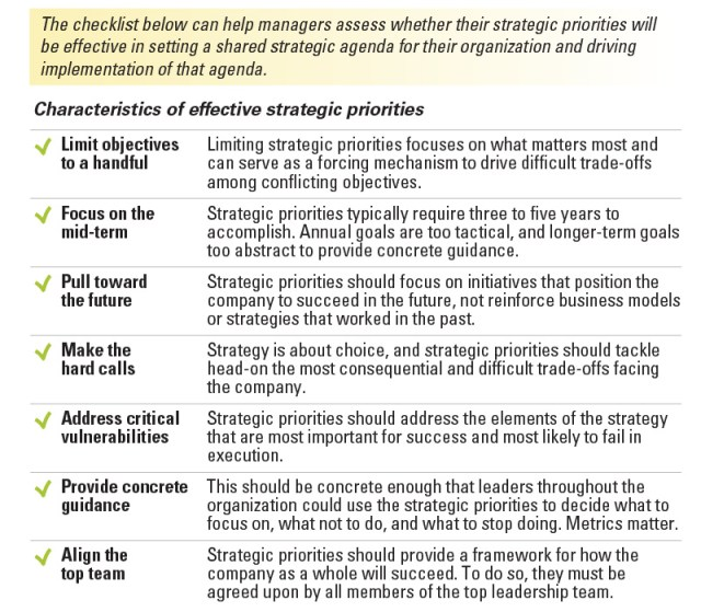 How Effective Are Your Strategic Priorities