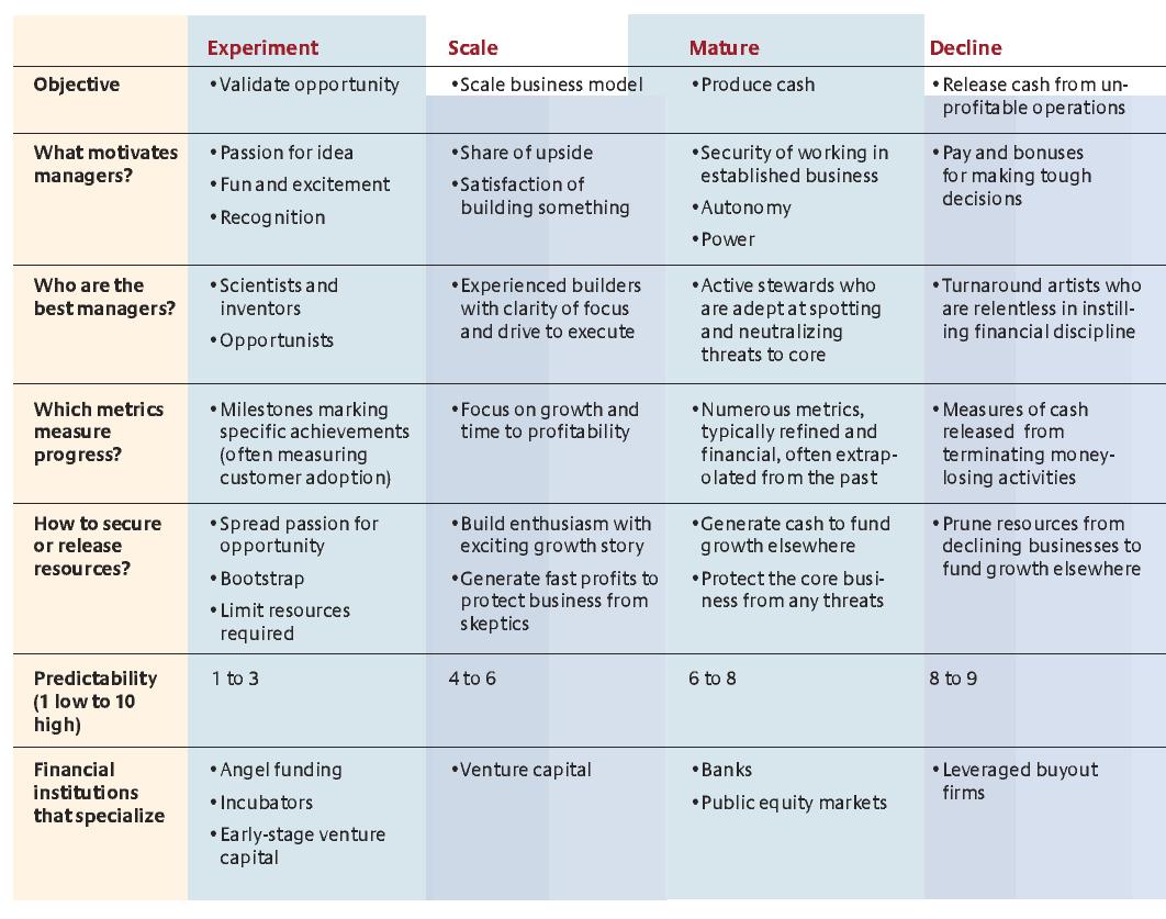 Lima Bean Diagram Worksheet