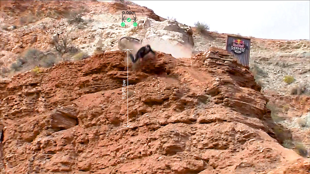 Rogatkin Red Bull Rampage Crash Concussion Data Safety