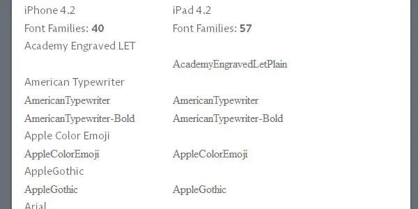 Fonts for ipad