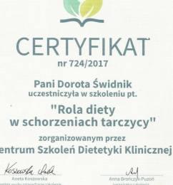 Dorota-swidnik-dietetyk4