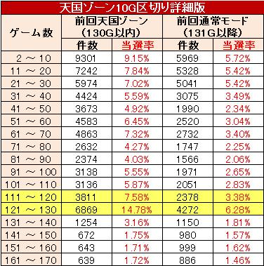 02戦コレ2
