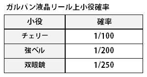 ガールズパンツァー小役2
