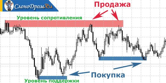 Биржа криптовалют poloniex отзывы-6