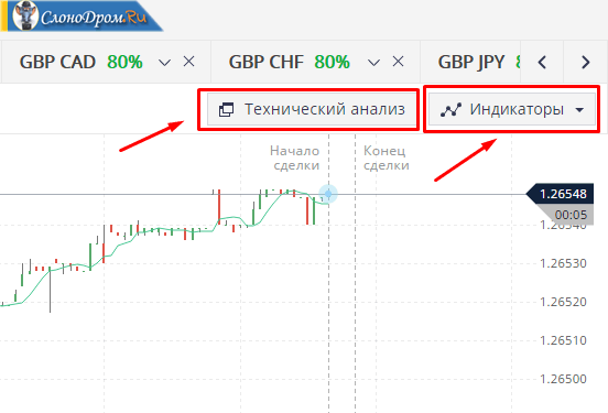 приложение для торговли на фондовой бирже