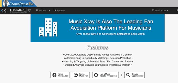 Как заработать деньги на прослушана музыки - Music Xray