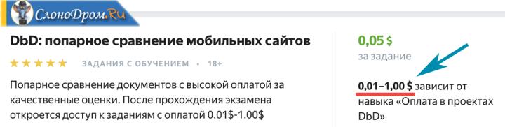 Постой заработок на Яндекс Толока для новичков