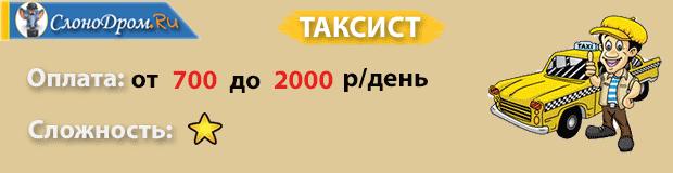 Вакансии подработки - таксист