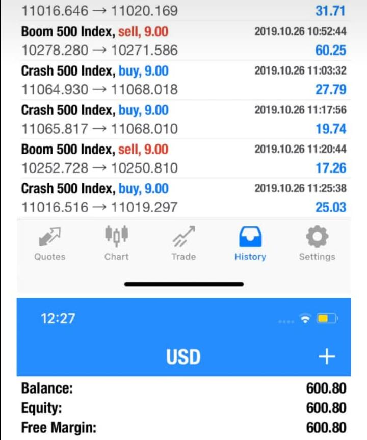how i made $700 trading forex,