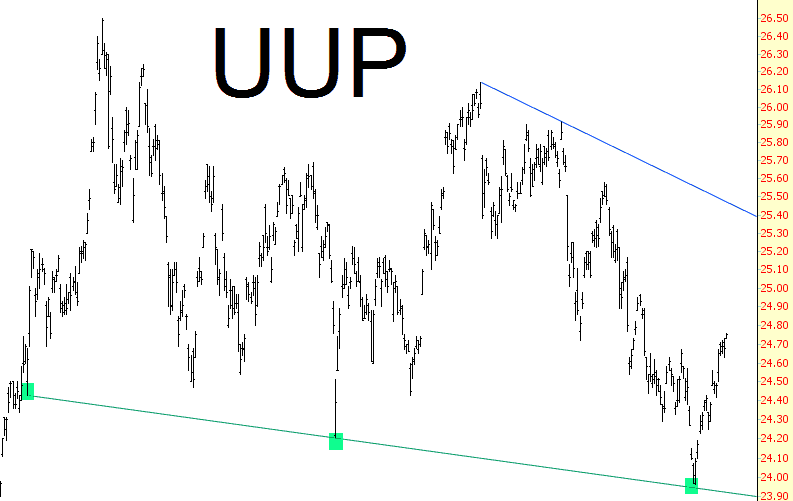0524-UUP, us dollar
