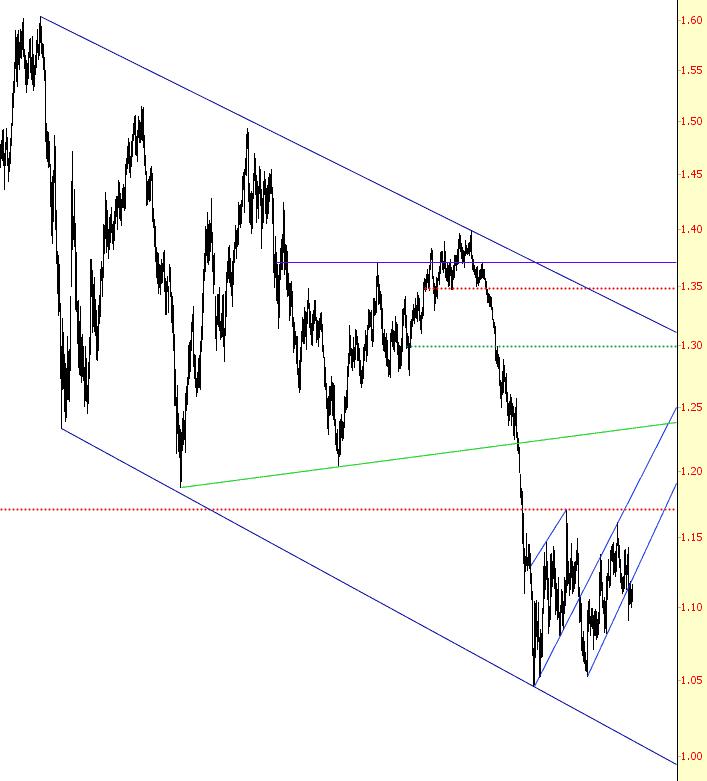 0715-eurolong