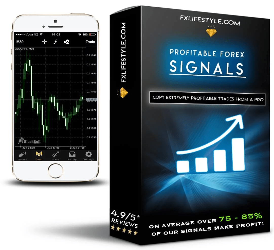 FxLifeStyle Forex Course and Signals