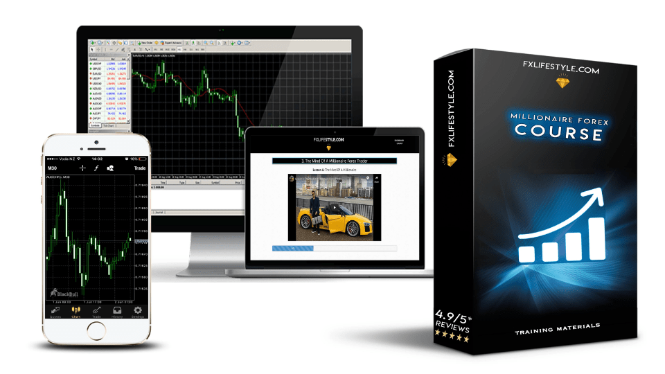 FxLifeStyle Reviews - Forex Course and Signals