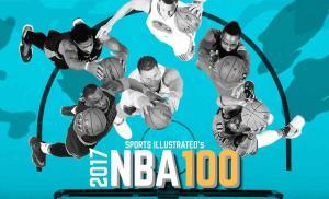 [籃球規則]- 給大家科普一下NBA夏季聯賽規則