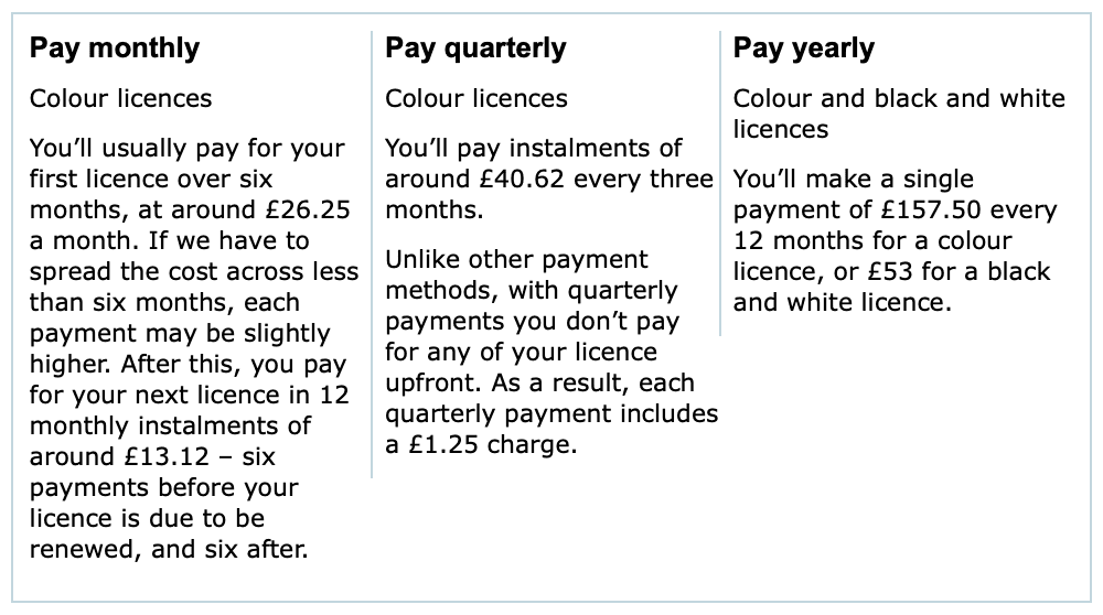 How much does a TV Licence cost