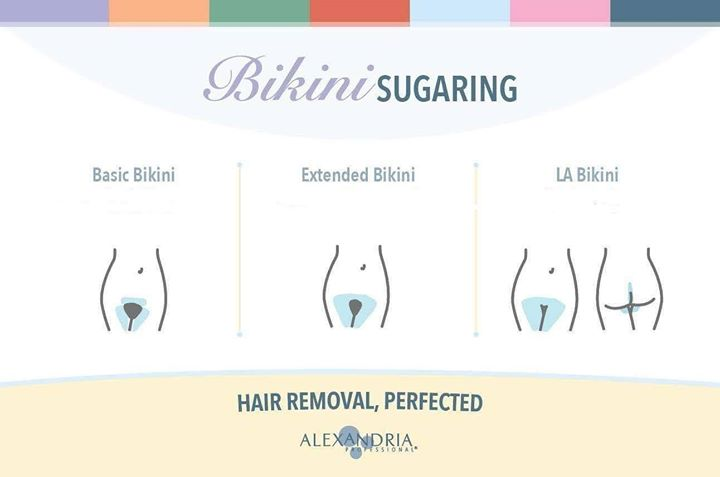 Image depicting hair removal zone for Basic Bikini, Extended Bikini and LA Bikini sugaring services