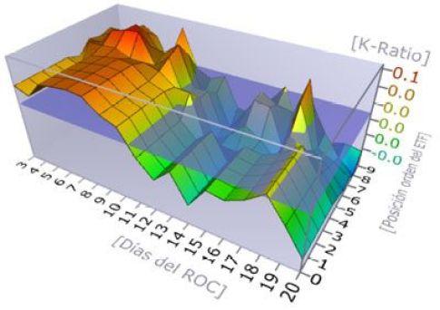 optimizacion-sistema-rotacional