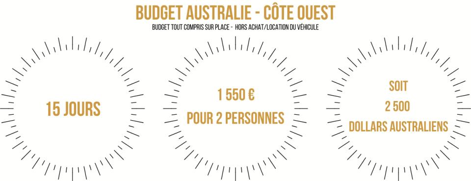 BUDGET AUSTRALIE CÔTE OUEST