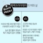 소비자의 돌직구 9: 블랙프라이데이의 허와 실