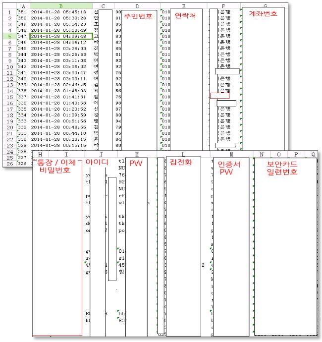 엑셀로 정리한 개인 계좌정보