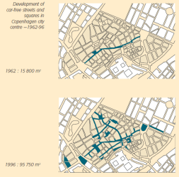 Copenhagen's network of city centre streets and plazas forming the car free zone
