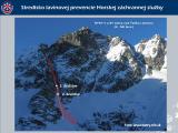 Schematický náčrt lavínovej dráhy a polohy strhnutých horolezcov v SV stene Rysov