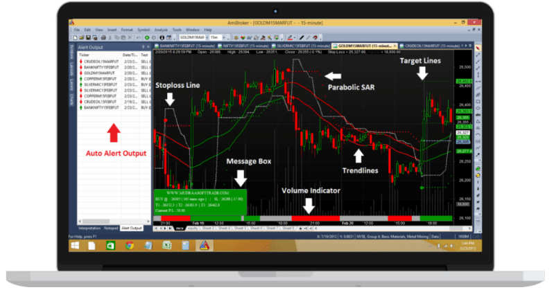 The 15-Second Trick For Online Share Trading And Investment Broker In India For Bse ...