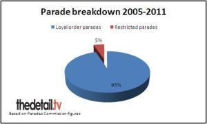 the detail parade breakdown1468