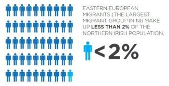 Eastern European population NI