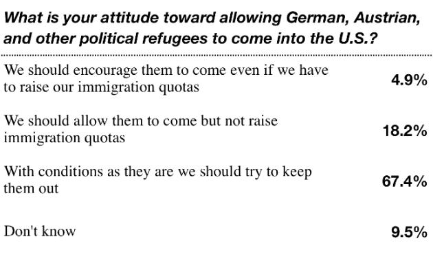 jewish-us-migrants-survey