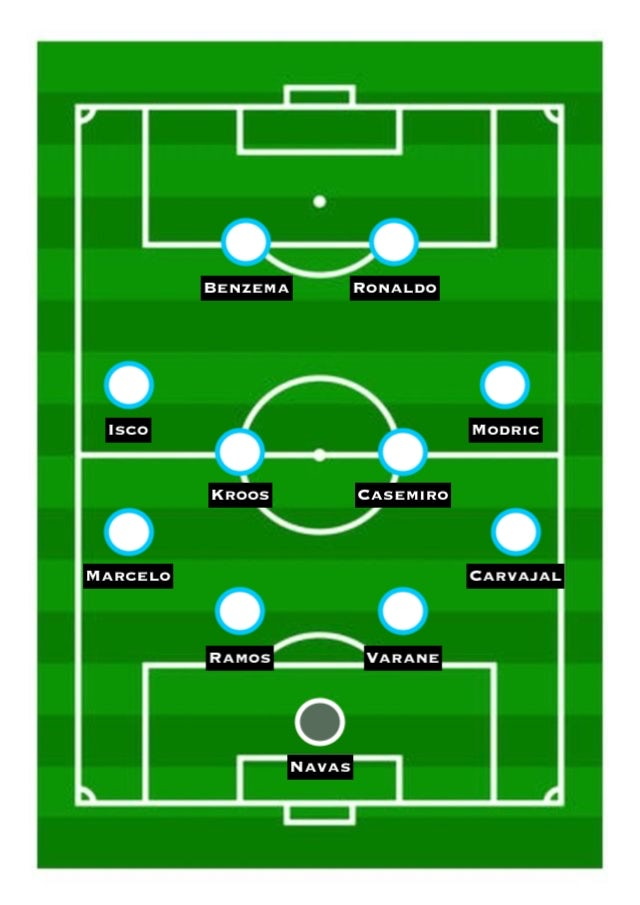 How Real Madrid could line up against Liverpool - Sports Mole
