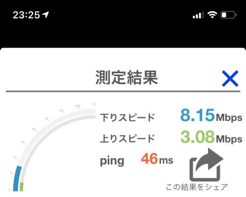 FUJI wifiの23時の通信速度