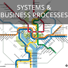 Systems & Business Processes