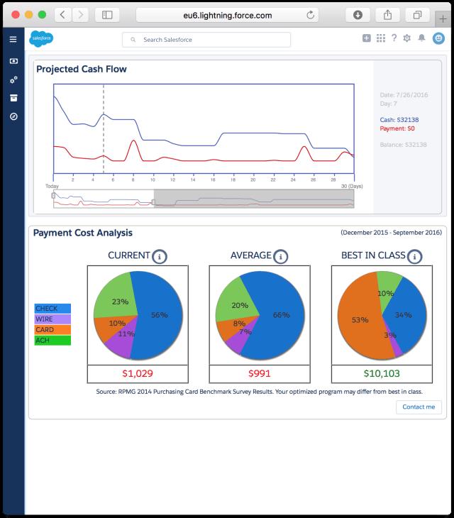 AP Optimizer - Optimization Cash Flow Statement