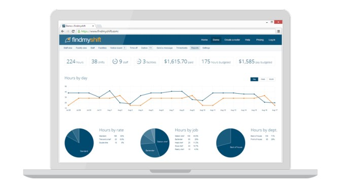 20 Employee Scheduling Software Solutions for Small Businesses - Findmyshift