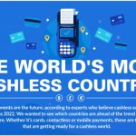 U.S. Ranks 5th Among Cashless Countries, Is Your Business Ready for the Cashless Trend?