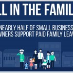 71% of Millennials Support Mandatory Paid Family Leave