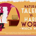 Business Lesson: Hard Work and Talent Have More In Common Than You Think (Infographic)